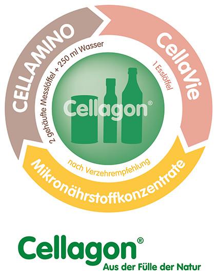 Mikronährstoffkonzentrat Cellagon
